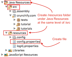 design html page in eclipse how to add a java properties file to my java project in eclipse