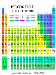 Periodic Table Ti Periodic Table Elements Chemistry Stock Vector 522284812