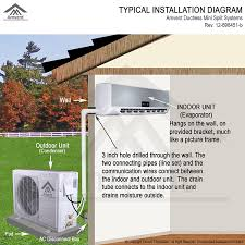 mitsubishi mini split install amazon com amvent 12000 btu 1 ton ductless wall mount mini split