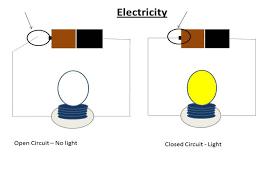 light bulbs and batteries power light bulb with battery r jesse lighting