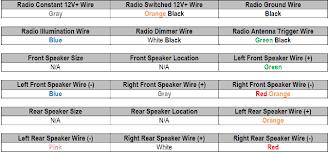1999 subaru forester radio wiring diagram subaru schematics and