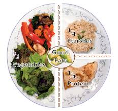 edit the balance of your plate pursue wellness
