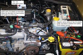 2006 Toyota Sienna Starter Location Changing Battery In 2013 3 6r What Will Happen Subaru Outback