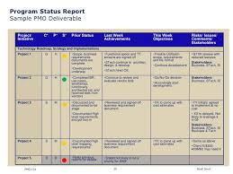 software development status report template software development status report template 6 professional and