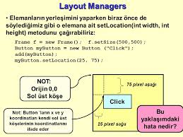 layout plani nedir ajanda yol haritamız grafiksel kullanıcı arayüzü genel bakış
