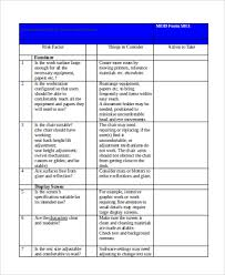 risk assessment form samples 9 free documents in word pdf