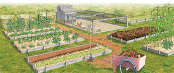 layout land 28 farm layout design ideas to inspire your homestead dream farm