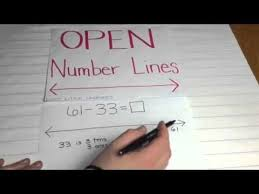 best 25 open number line ideas on pinterest math addition games