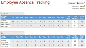 Tracker Excel Template Employee Absence Tracker Excel Template Free