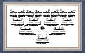 4 generation family tree template 12 free sle exle