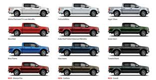 ford f1 50 truck how many different ways are there to build a ford f 150 would you