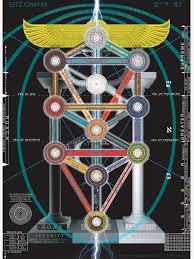 medicine tree psychedelic qabalah for a modern psychonaut