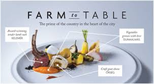 farm to table concept farm to table concept at corinthia hotel budapest s brasserie and