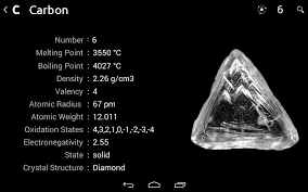 Diamond Periodic Table Amazon Com The Element Bank Periodic Table Appstore For Android