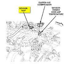 map sensor jeep on my 2007 jeep 4 7 flex fuel where is my map sensor