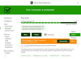 bod intelligent antivirus review bod press