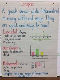 84 best graph ideas for math images on pinterest bar