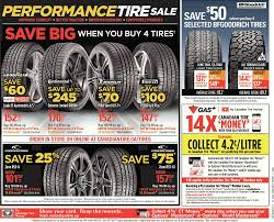 canadian tire weekly flyer gifts dads really want jun 2 u2013 8