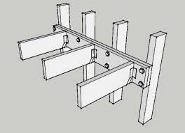 building a loft in garage garage loft ledger to ledger joists building construction