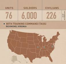 infantry training and readiness manual 80th training command tass