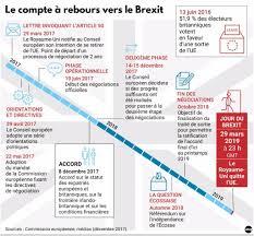 si e conseil europ n brexit premier accord entre l union européenne et londres boursorama