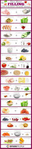 How Many Calories Cottage Cheese by The Most Filling 100 Calorie Snack Ideas Sparkpeople