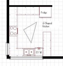 Small Kitchen Floor Plans Kitchen Contemporary Kitchen Designs One Wall Layouts Small