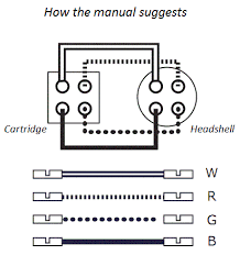 headshell wiring