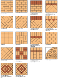 Bathroom Tile Layout Ideas by Bathroom Tile Design Patterns Brick Tile Patterns Method