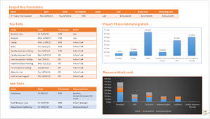 monthly report template ppt ms project reports templates fieldstation co