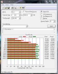 Hard Drive Bench Mark Review Western Digital My Book 6tb Usb 3 0 External Hard Drive
