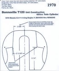 bonneville paint schemes 63 70 7 jpg opt860x1029o0 0s860x1029 jpg