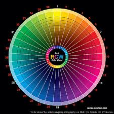 Color Wheel Scheme Five Tricks For Designing With Color The Visual