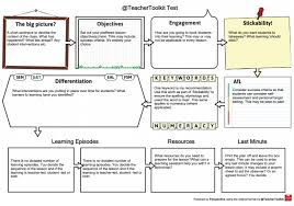 lesson plan templates nicole brown reading intervention template