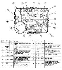 mustang gt fuse box diagram ford mustang v6 and ford mustang gt