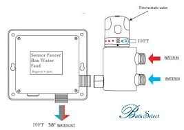Automatic Water Faucet How To Control The Temperature Of Sensor Faucet Sensor Faucets