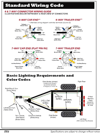wiring diagrams trailer light connector 4 way 7 remarkable diagram