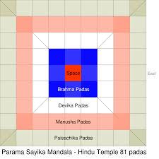 file 81 grid parama sayika design hindu temple floor plan vastu