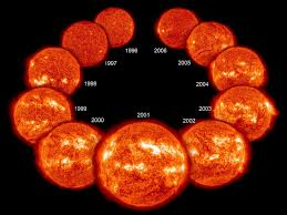 what is the solar cycle nasa space place