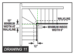 Building Code Handrail Height Building Code Stairs Design Of Your House U2013 Its Good Idea For