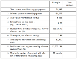 Fha Streamline Worksheet by Mortgage Refinance Quotes The Learning Center