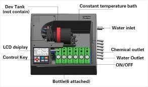 osiris f1 an affordable automatic film processor