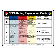 hazardous materials classification table nfpa 704 hazmat diamonds