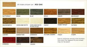 kitchen cabinet stain colors on oak cabinet stain colors oak cabinet stain colors com kitchen cabinet