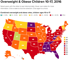 the state of childhood obesity the state of obesity