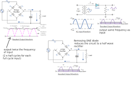 power electronics voltage change inn diodes electrical