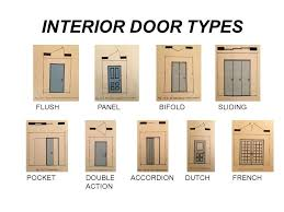 Styles Of Interior Design by Types Doors U0026 Types Of Doors Based On Materials