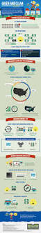 Eco Friendly Home 8 Eco Friendly Home Infographics To Go Green And Save Green Ecos