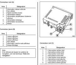 renault car radio stereo audio wiring diagram autoradio connector