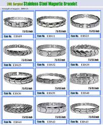 magnetic bracelet stainless images Stainless steel magnetic bracelets magnetic fashion jewerly jpg